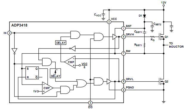 ADP3418高电压MOSFET驱动器优化驱动描述 ADP3418是一种双,高电压MOSFET驱动器优化驱动两个N沟道MOSFET ,这两个开关在 非隔离,同步,降压转换器。每个司机能够驾驶一辆3000电容负载30纳秒转型时间。 其中一名司机可自举,其目的是要处理高电压摆率与浮动高侧栅极驱动器。 包括重叠的ADP3418驱动器保护,以防止贯通电流的外部MOSFET的。的OD引脚切断了高侧和 低端MOSFET ,以防止迅速输出电容器放电在系统关机。 该ADP3418 ,规定工作在商用温度范围为0  C至85