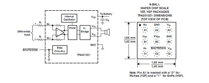 tpa2010d1yzfr电路图应用