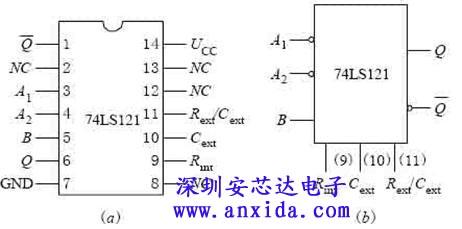 74ls121引脚介绍 功能表