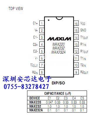 max232acpe 型号详解