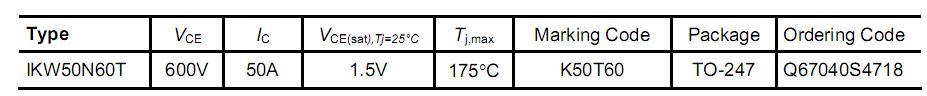 低损耗DuoPack:技术在海沟和场终止IGBT的软,恢复快反并联EmCon何二极管•非常低Vce(sat)1.5伏特(典型值)•最高结温175•短路承受时间- 5s•设计为: -频率转换器-不间断电源•沟槽场终止技术和600 V应用提供: -参数分布非常紧凑-高耐用性,温度稳定的行为-非常高开关速度-低Vce(sat)•正温度系数的VCE(坐在)•低EMI•低门电荷•非常柔软,快速恢复反并联EmC